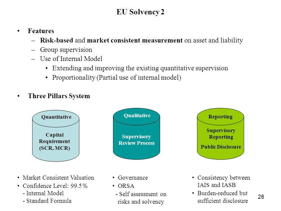 EU Solvency 2 Features. Risk-based and market consistent measurement on asset and liability. Group supervision.