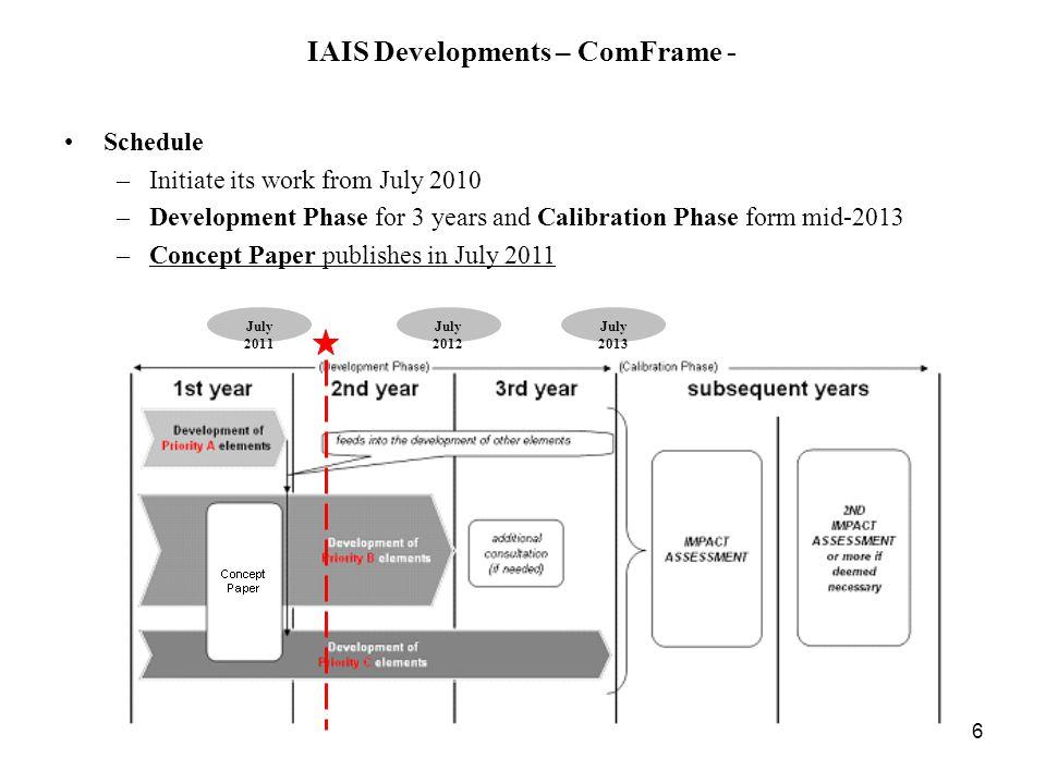 IAIS Developments – ComFrame -