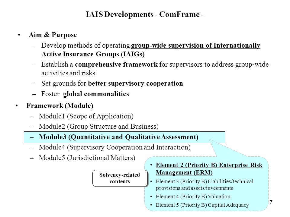 IAIS Developments - ComFrame - Solvency-related contents