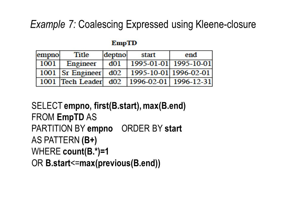Example 7: Coalescing Expressed using Kleene-closure