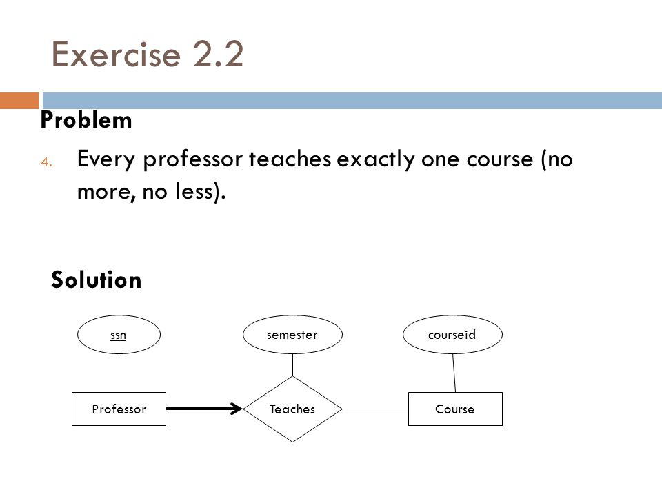 Exercise 2.2 Problem. Every professor teaches exactly one course (no more, no less). Solution. ssn.