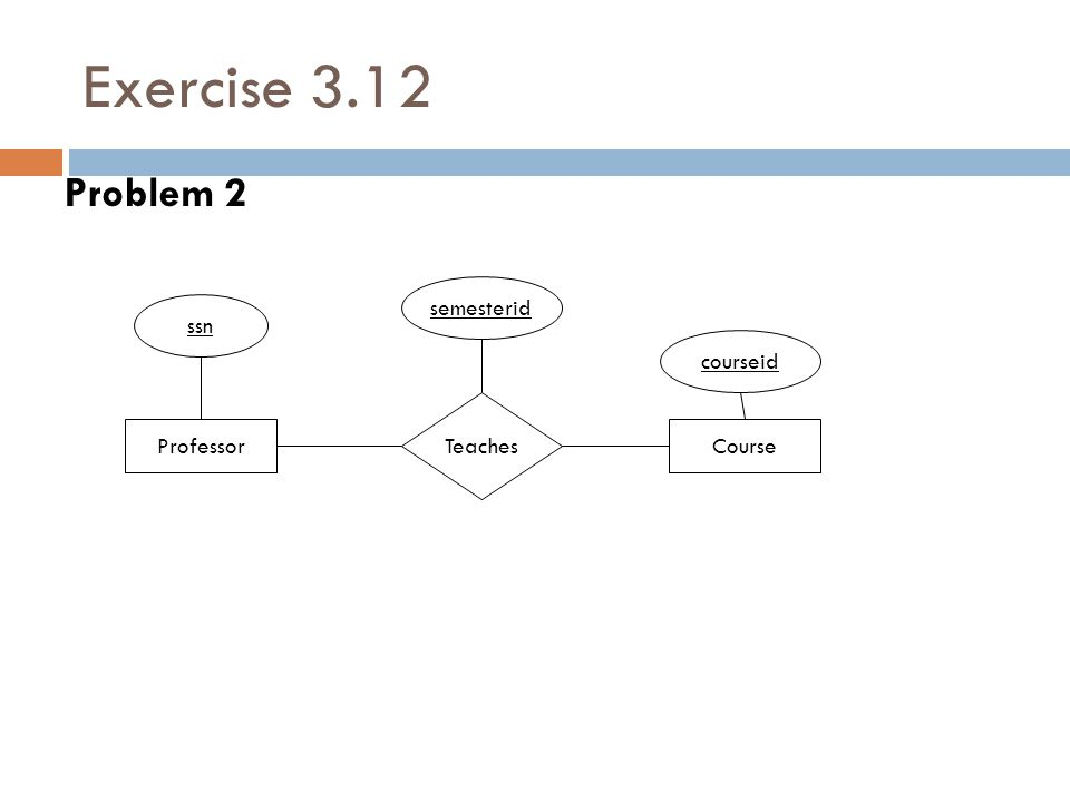 Exercise 3.12 Problem 2 semesterid ssn courseid Teaches Professor