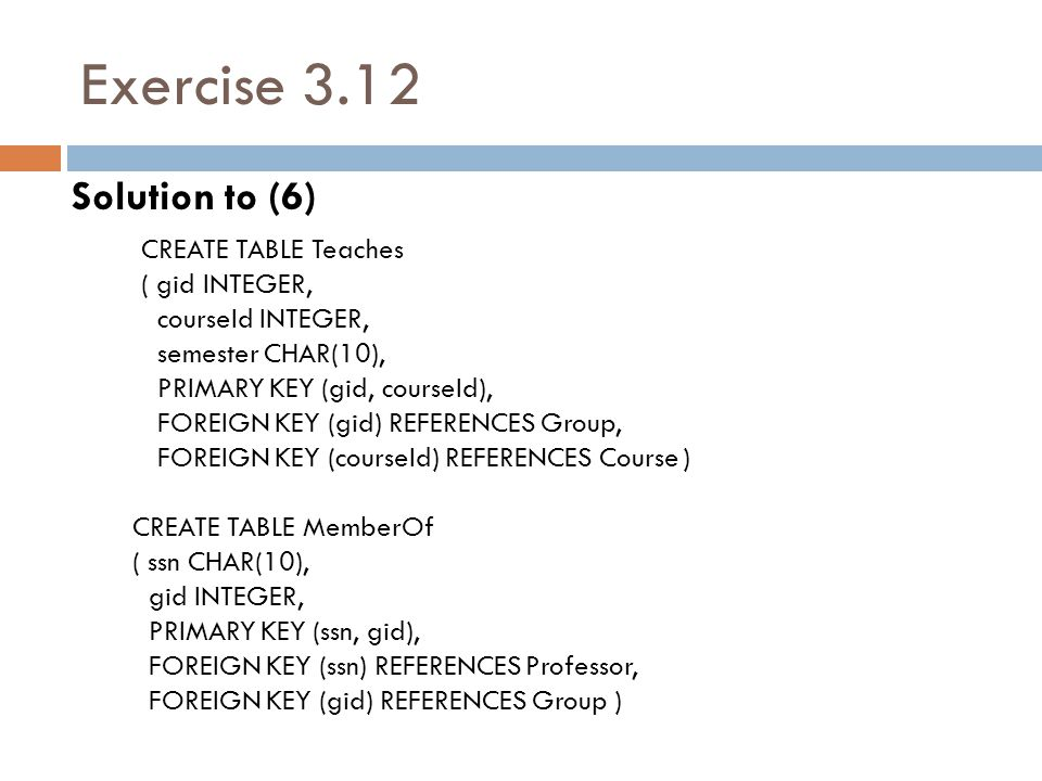 Exercise 3.12 Solution to (6) CREATE TABLE Teaches ( gid INTEGER,