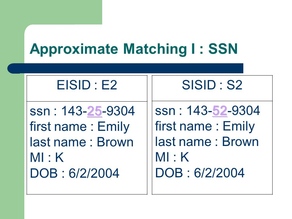 Approximate Matching I : SSN