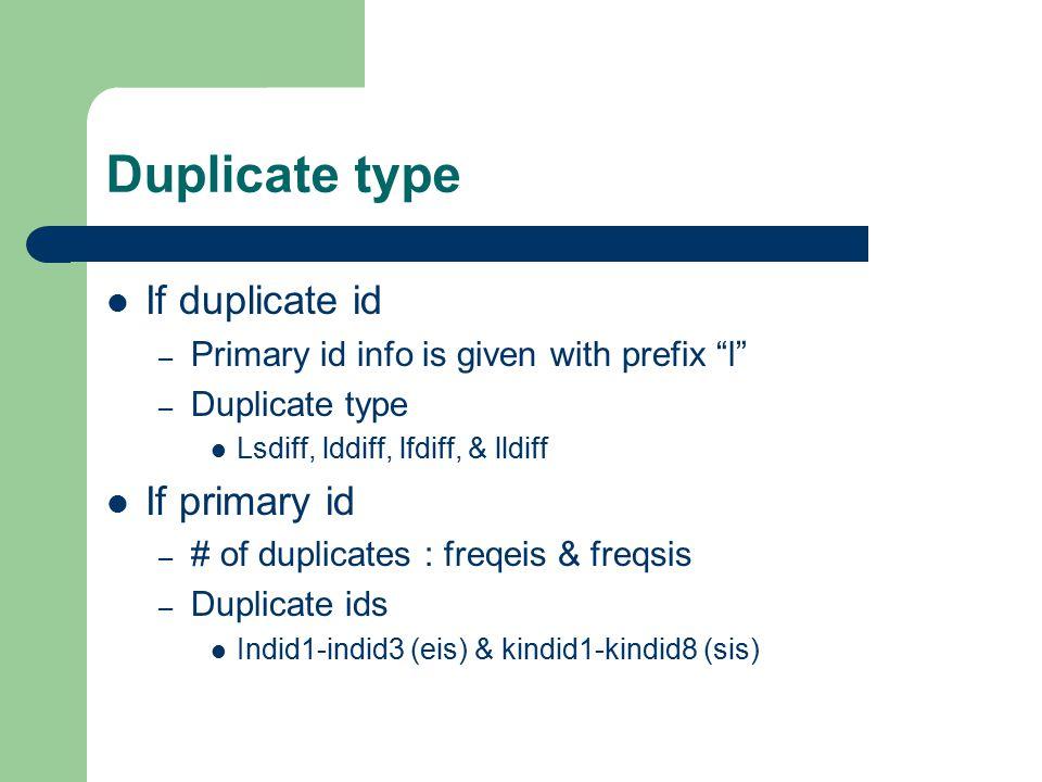 Duplicate type If duplicate id If primary id