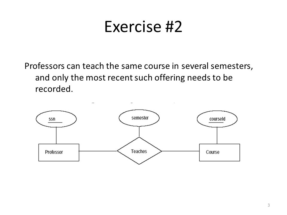 Exercise #2 Professors can teach the same course in several semesters, and only the most recent such offering needs to be recorded.