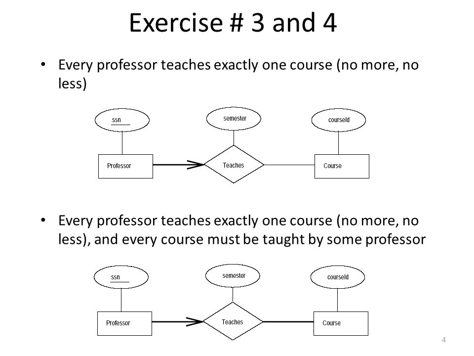 Exercise # 3 and 4 Every professor teaches exactly one course (no more, no less)