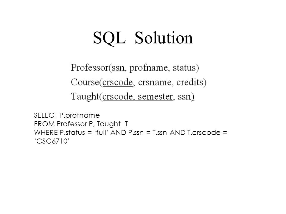 SQL Solution SELECT P.profname FROM Professor P, Taught T