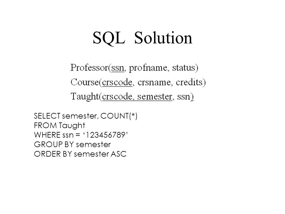 SQL Solution SELECT semester, COUNT(*) FROM Taught