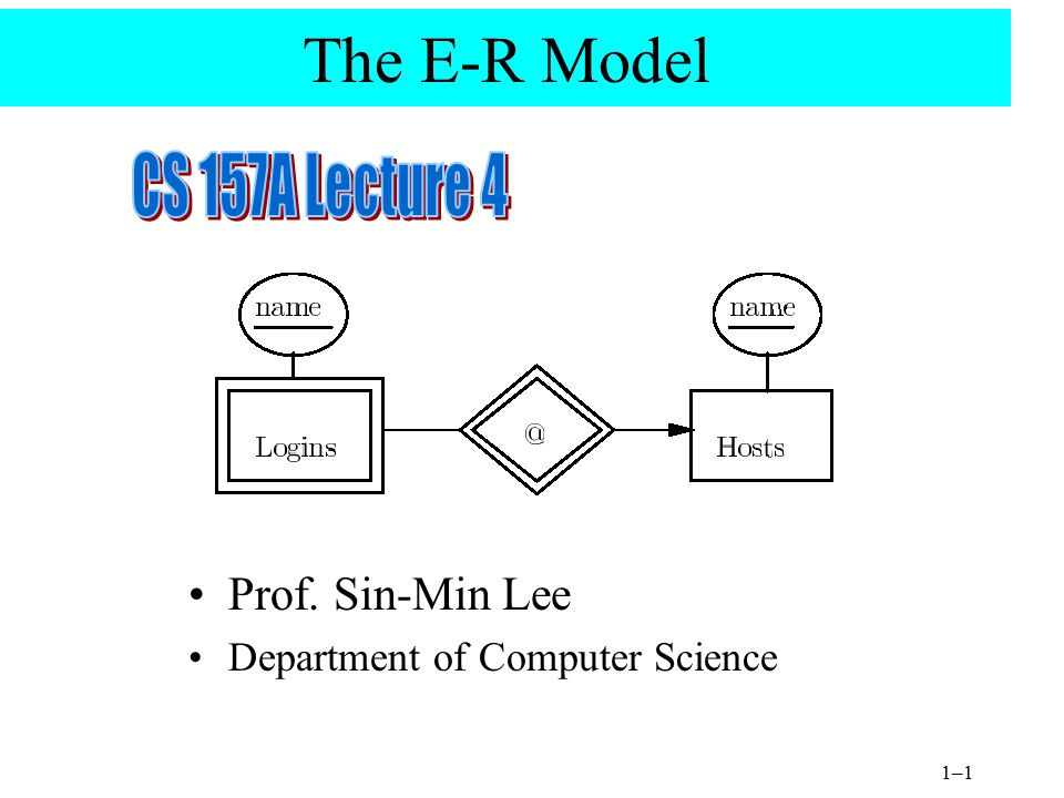 The E-R Model CS 157A Lecture 4 Prof. Sin-Min Lee