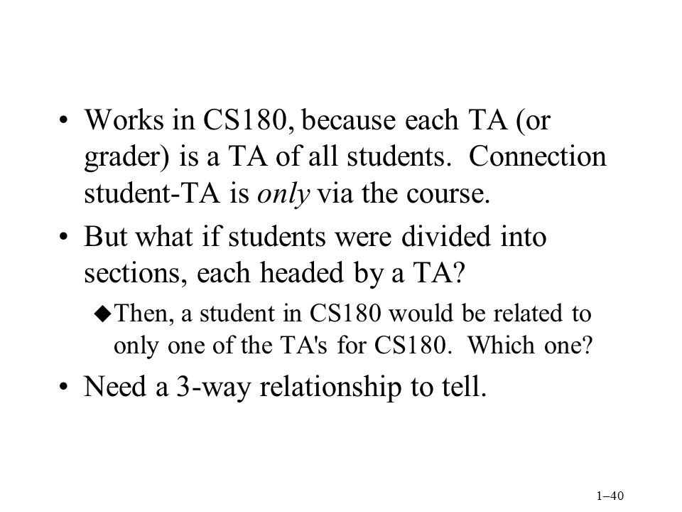 But what if students were divided into sections, each headed by a TA