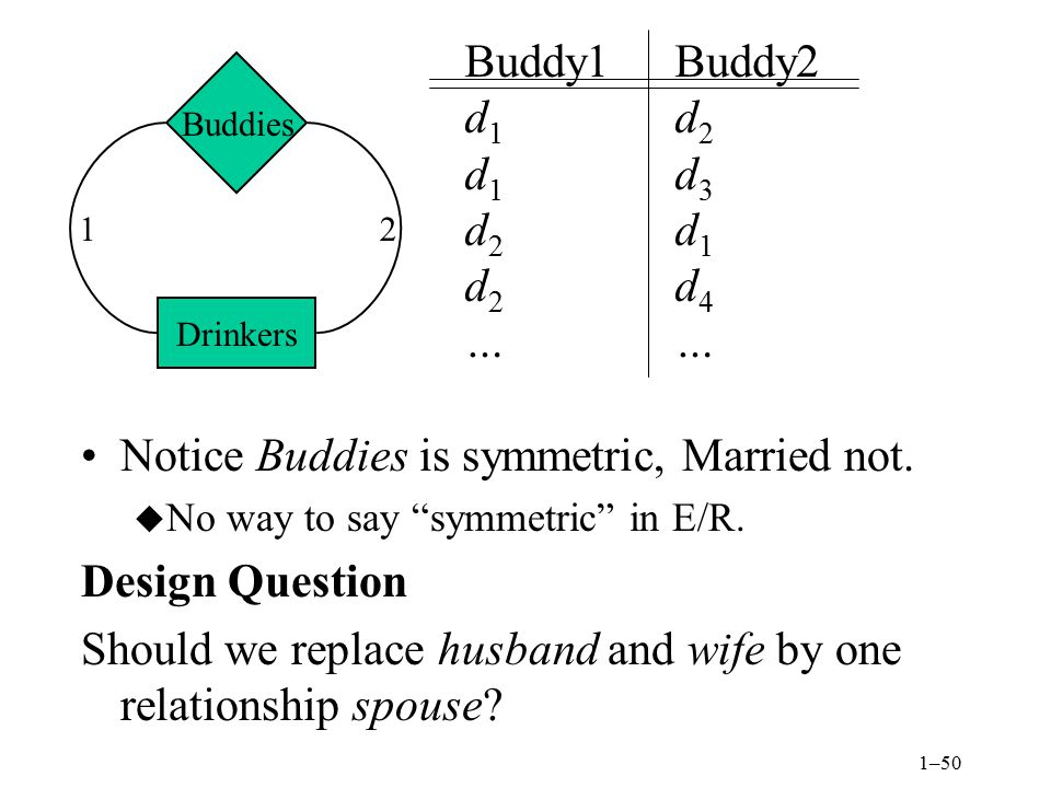 Notice Buddies is symmetric, Married not. Design Question