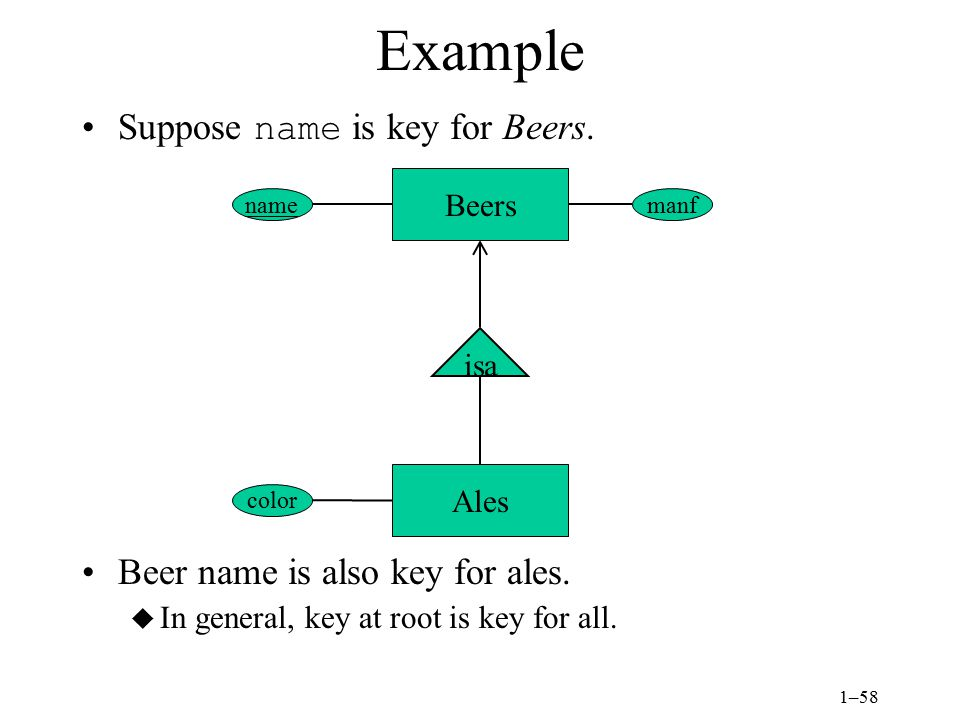 Example Suppose name is key for Beers. Beer name is also key for ales.