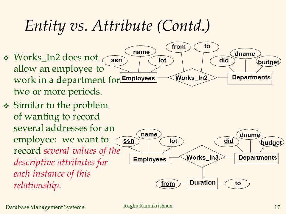 Entity vs. Attribute (Contd.)
