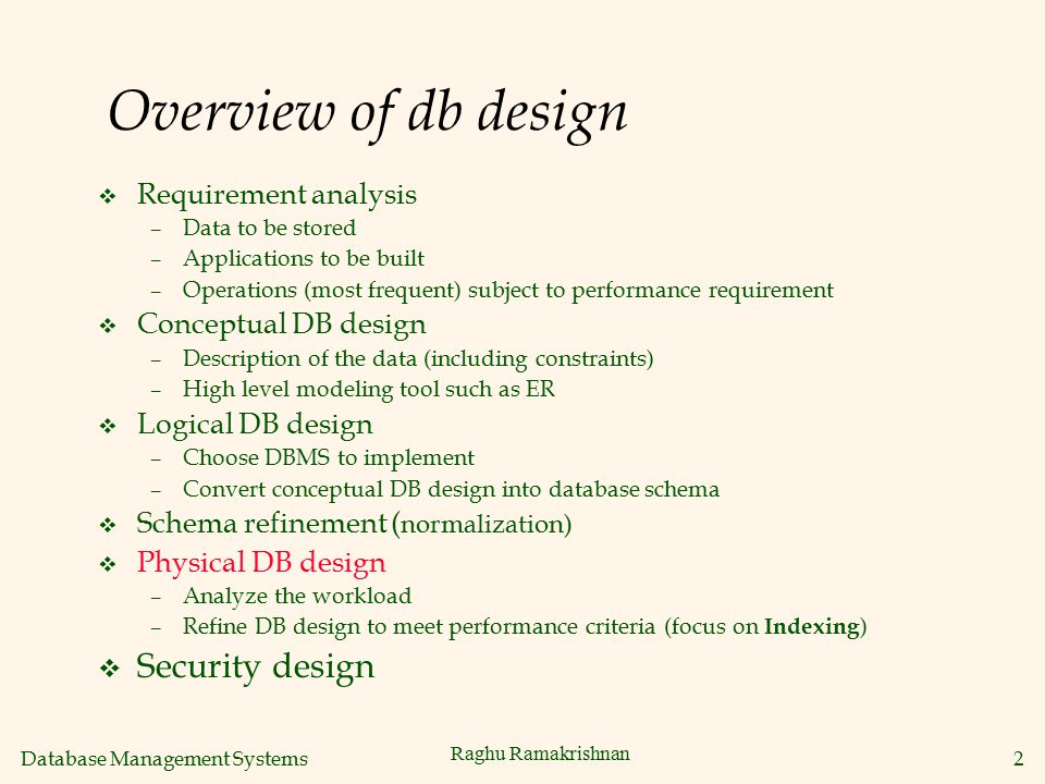 Overview of db design Security design Requirement analysis