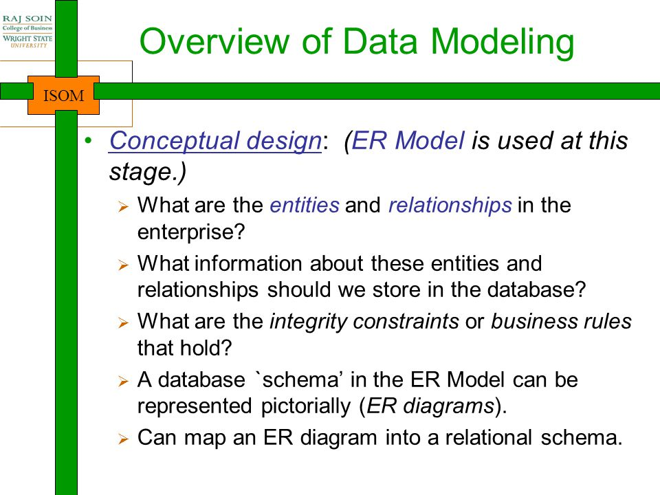 Overview of Data Modeling