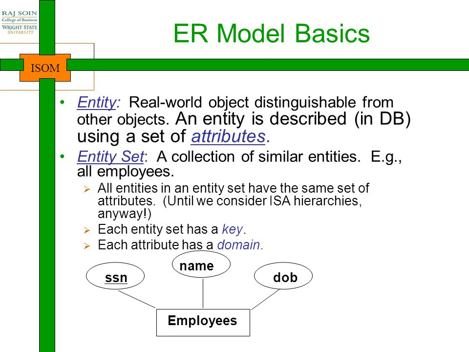 ER Model Basics Entity: Real-world object distinguishable from other objects. An entity is described (in DB) using a set of attributes.