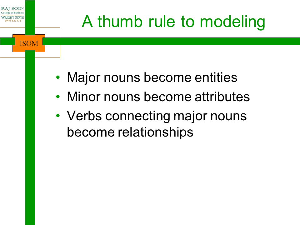 A thumb rule to modeling
