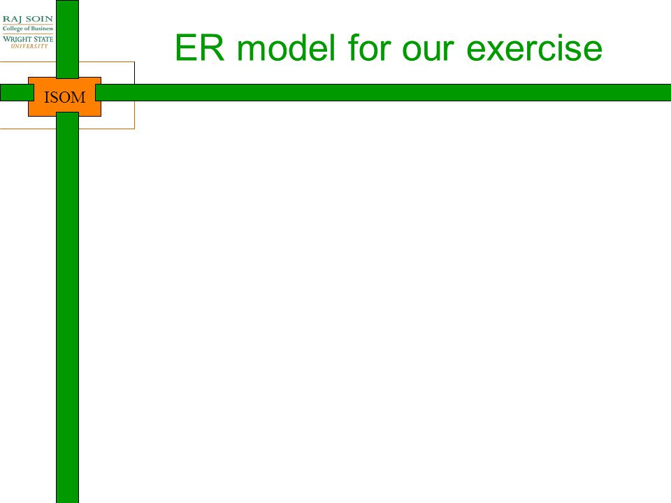 ER model for our exercise