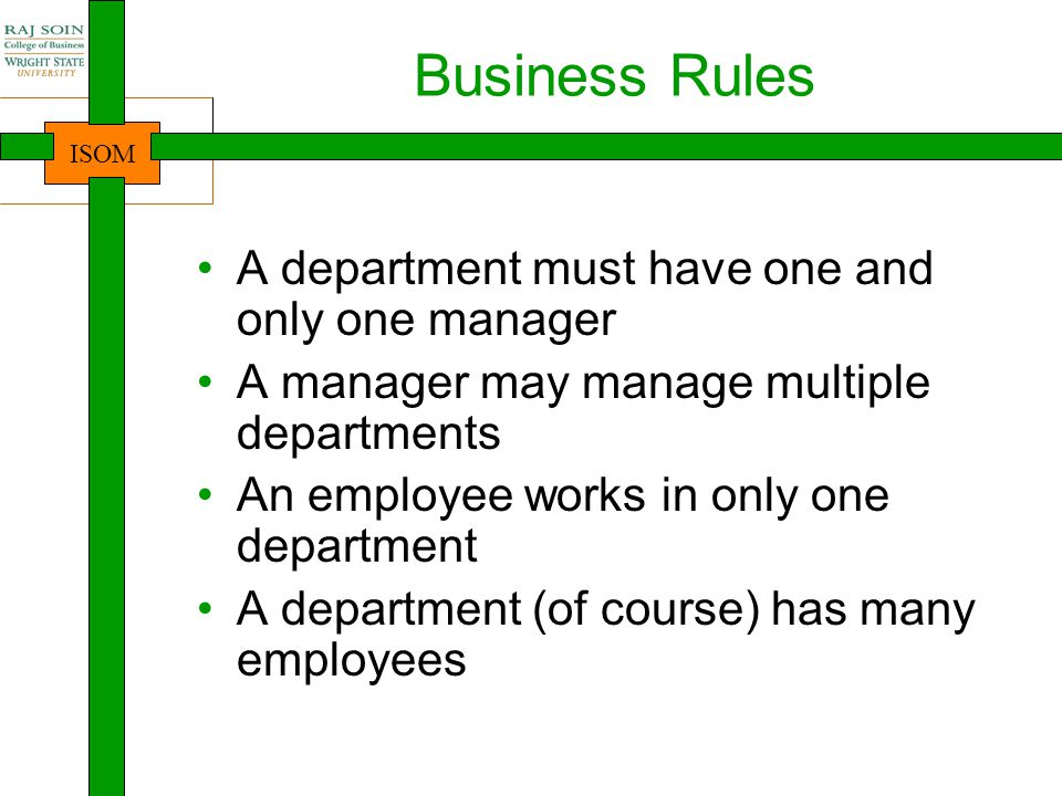 Business Rules A department must have one and only one manager