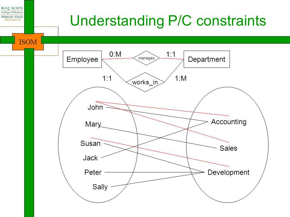 Understanding P/C constraints