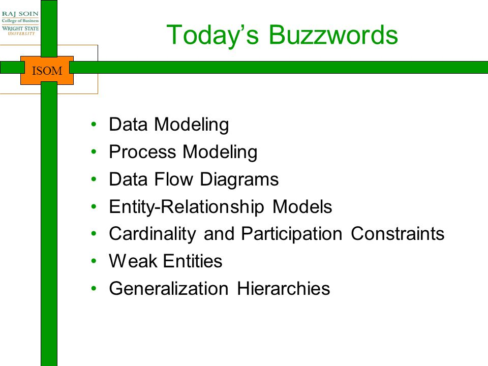 Today's Buzzwords Data Modeling Process Modeling Data Flow Diagrams