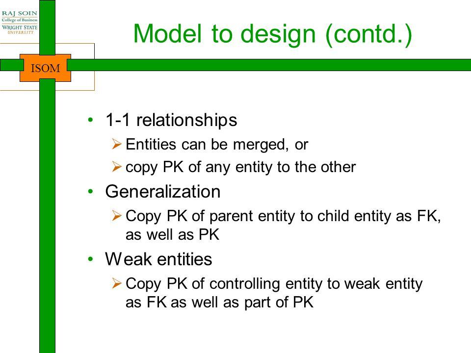 Model to design (contd.)