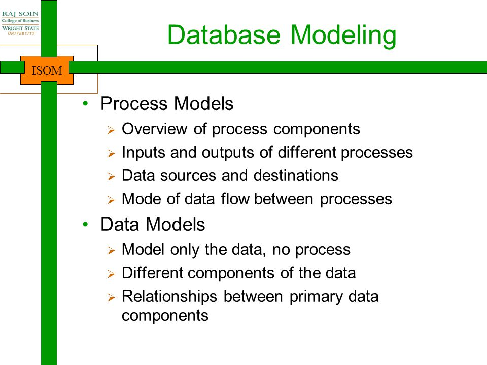 Database Modeling Process Models Data Models