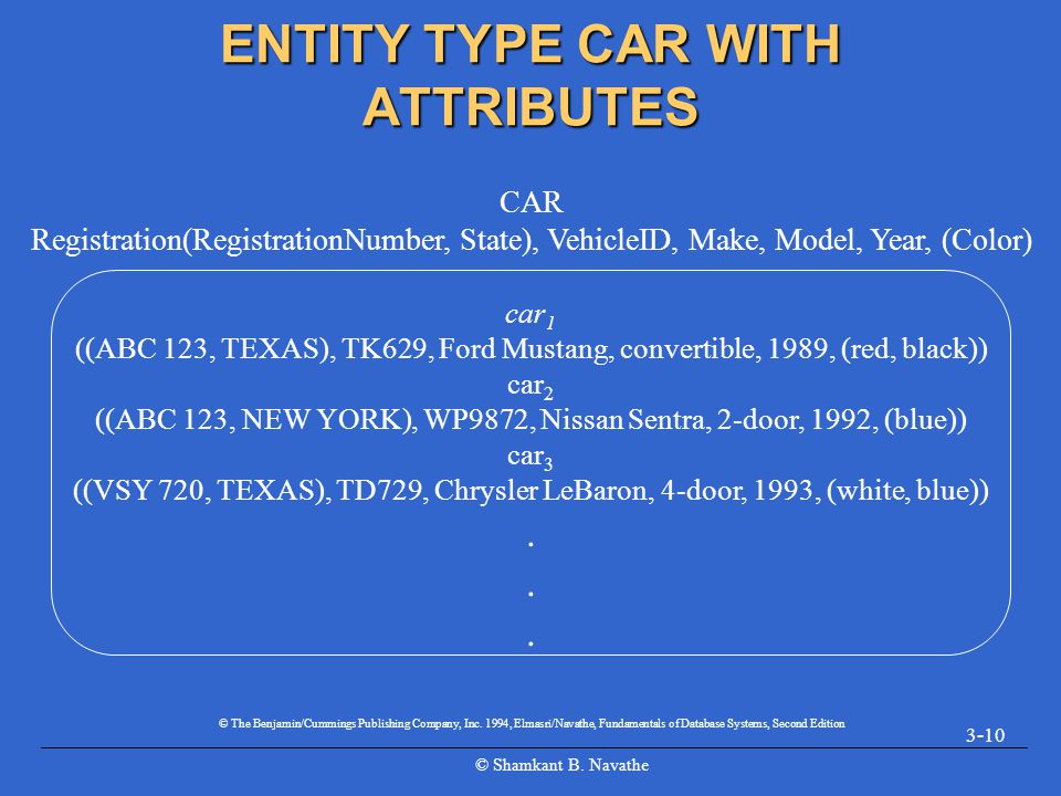 ENTITY TYPE CAR WITH ATTRIBUTES