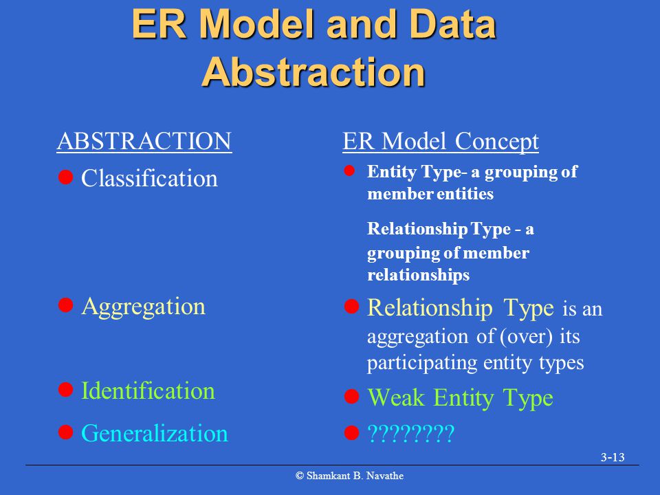 ER Model and Data Abstraction