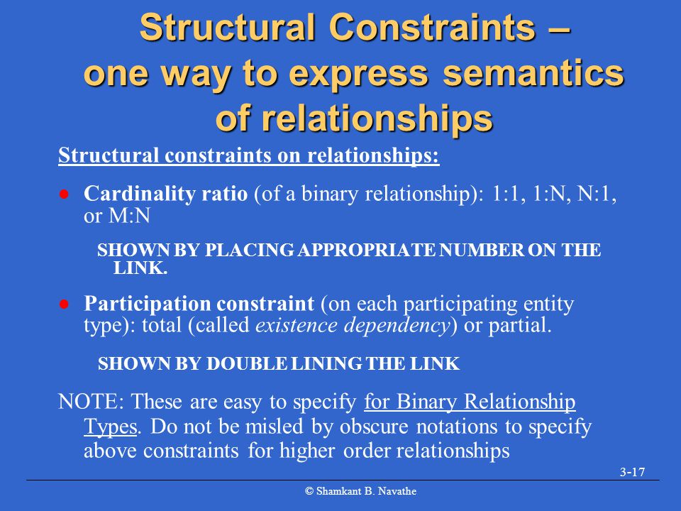 Structural Constraints – one way to express semantics of relationships