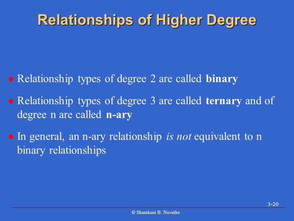 Relationships of Higher Degree