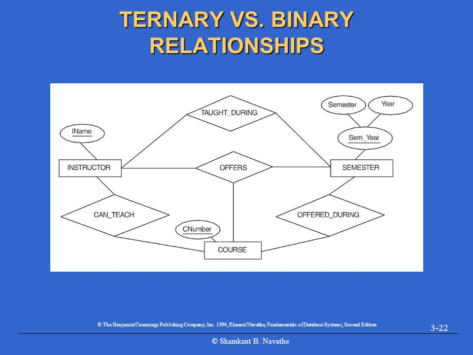 TERNARY VS. BINARY RELATIONSHIPS