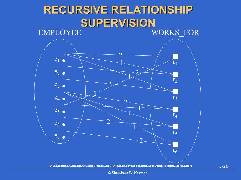 RECURSIVE RELATIONSHIP SUPERVISION