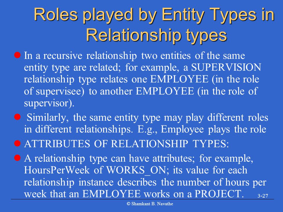 Roles played by Entity Types in Relationship types