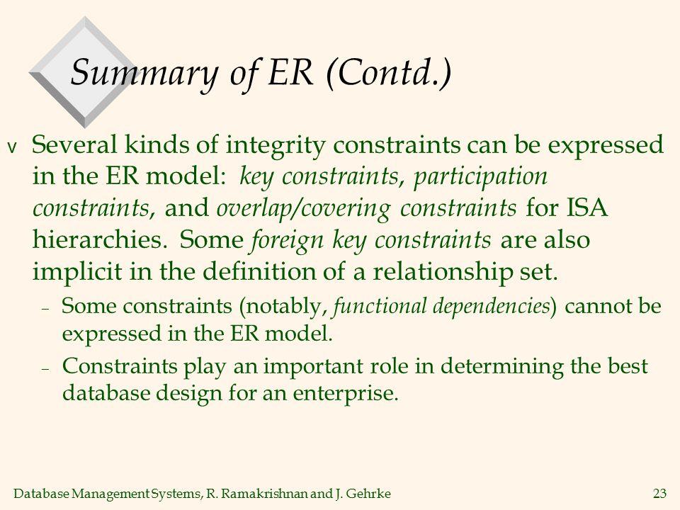 Summary of ER (Contd.)