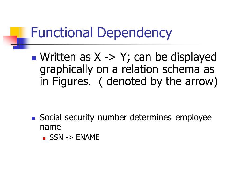 Functional Dependency