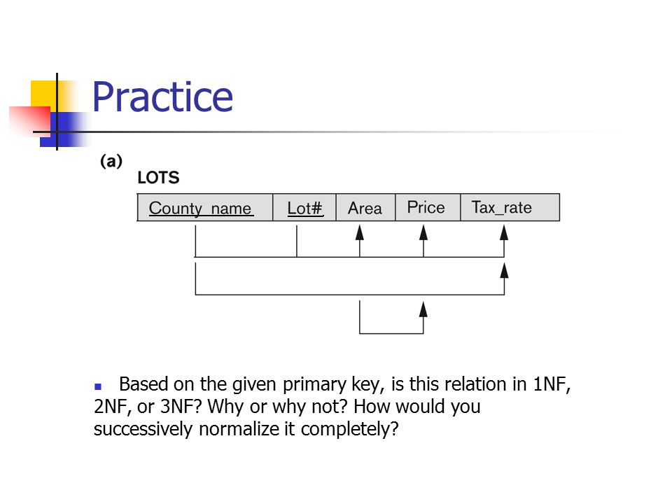 Practice Based on the given primary key, is this relation in 1NF,