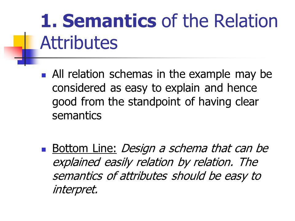 1. Semantics of the Relation Attributes