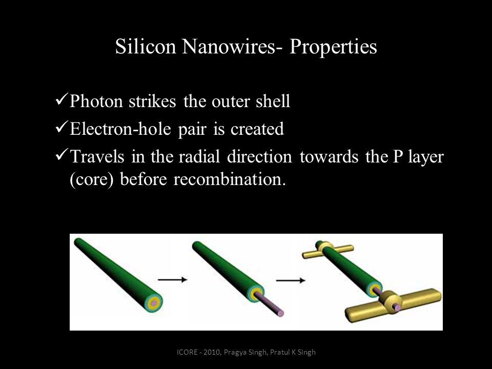 Silicon Nanowires- Properties