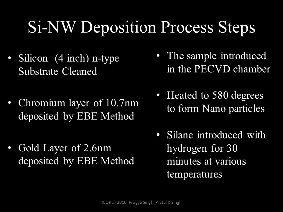 Si-NW Deposition Process Steps