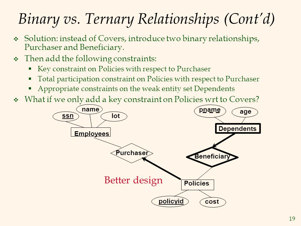 Binary vs. Ternary Relationships (Cont'd)