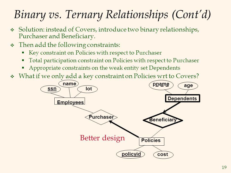 Binary vs. Ternary Relationships (Cont'd)