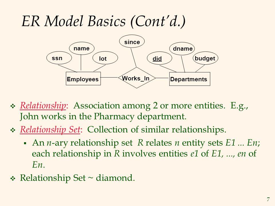 ER Model Basics (Cont'd.)