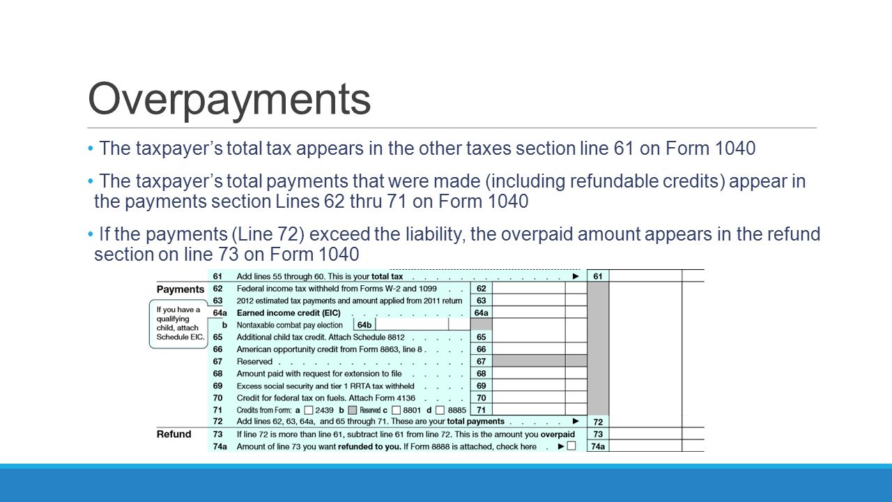 Overpayments The taxpayer's total tax appears in the other taxes section line 61 on Form 1040.