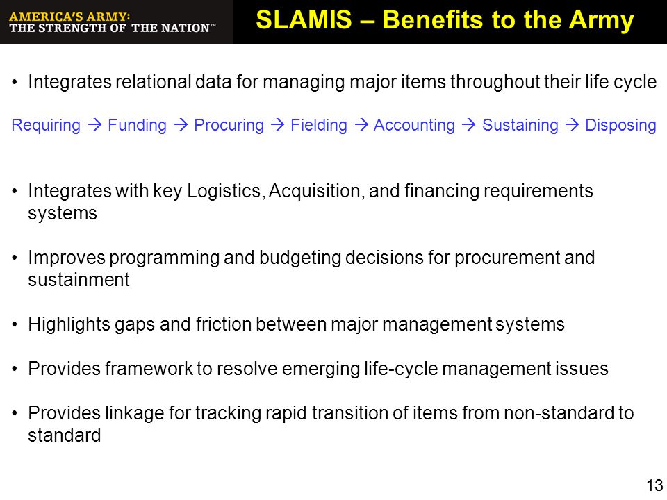 SLAMIS – Benefits to the Army