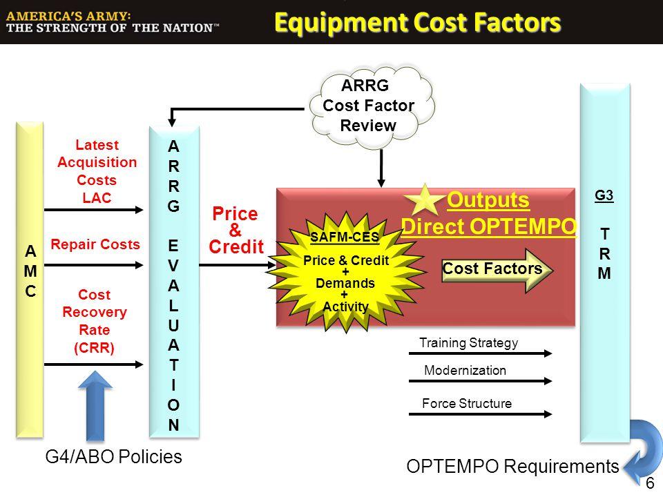 Equipment Cost Factors