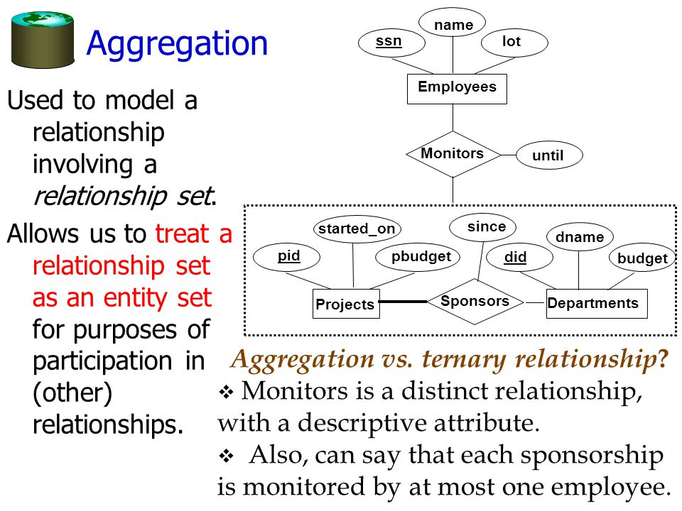 Aggregation Used to model a relationship involving a relationship set.