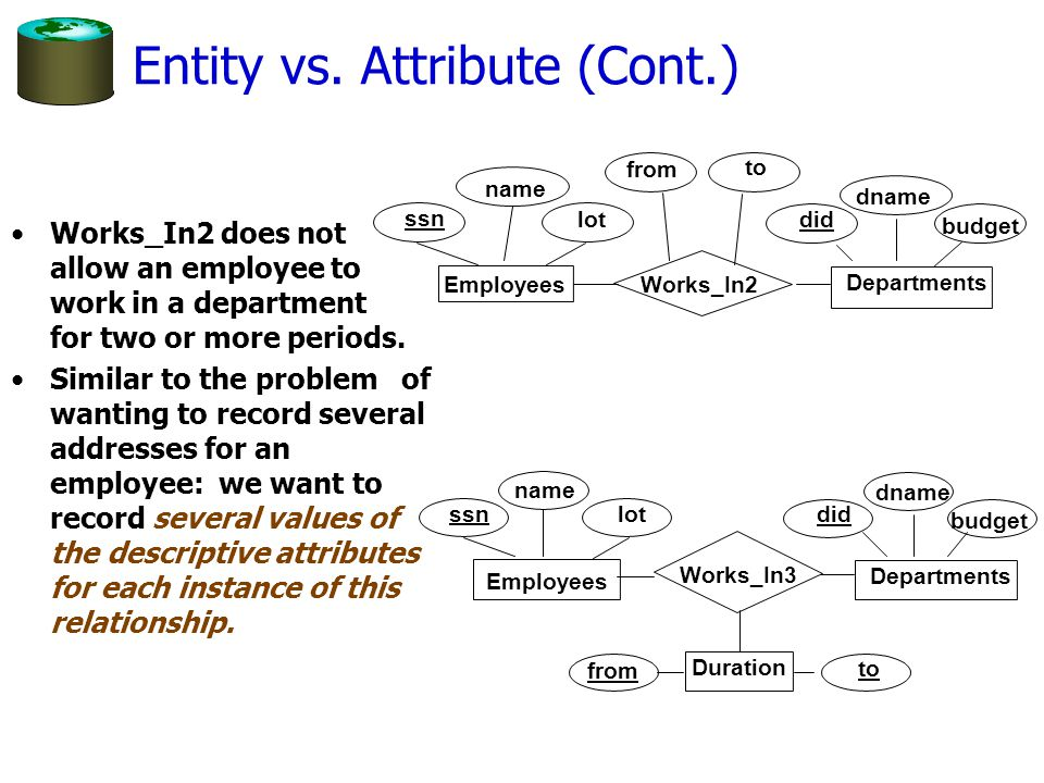 Entity vs. Attribute (Cont.)