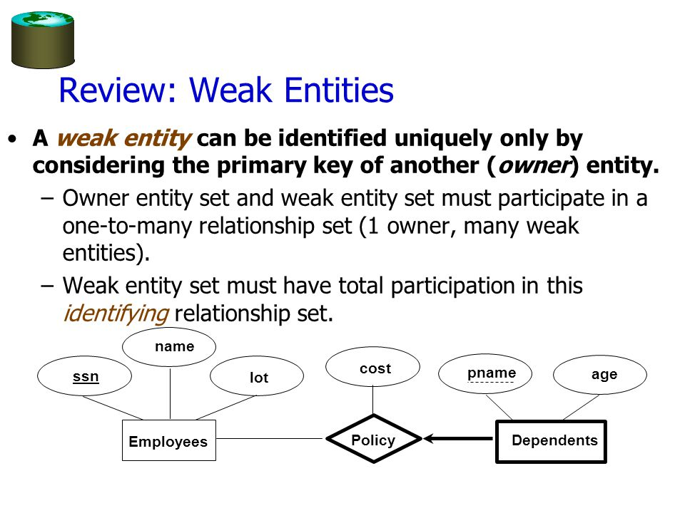 Review: Weak Entities A weak entity can be identified uniquely only by considering the primary key of another (owner) entity.